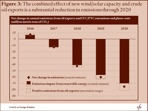 wind-solar-combined-1218