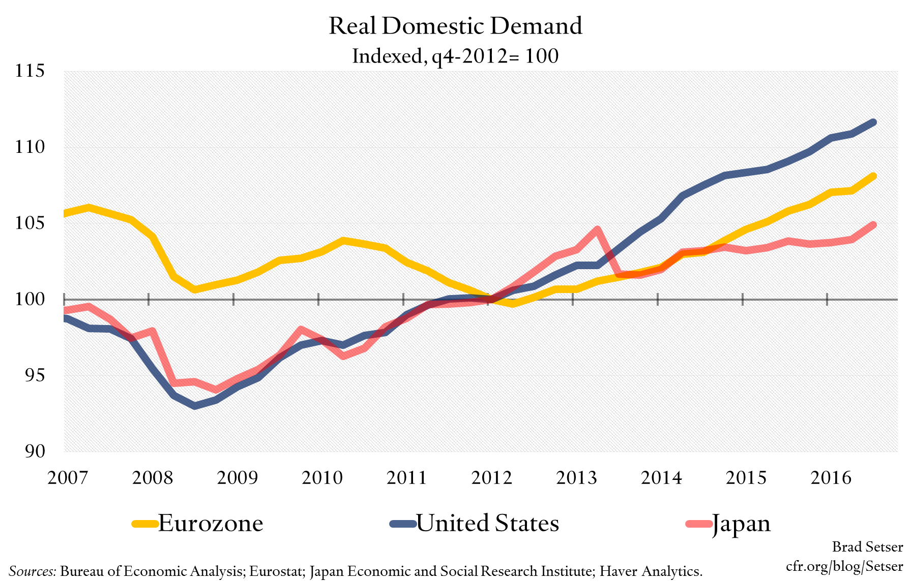 Abenomics and the Long Legacy of the Consumption Tax Hike
