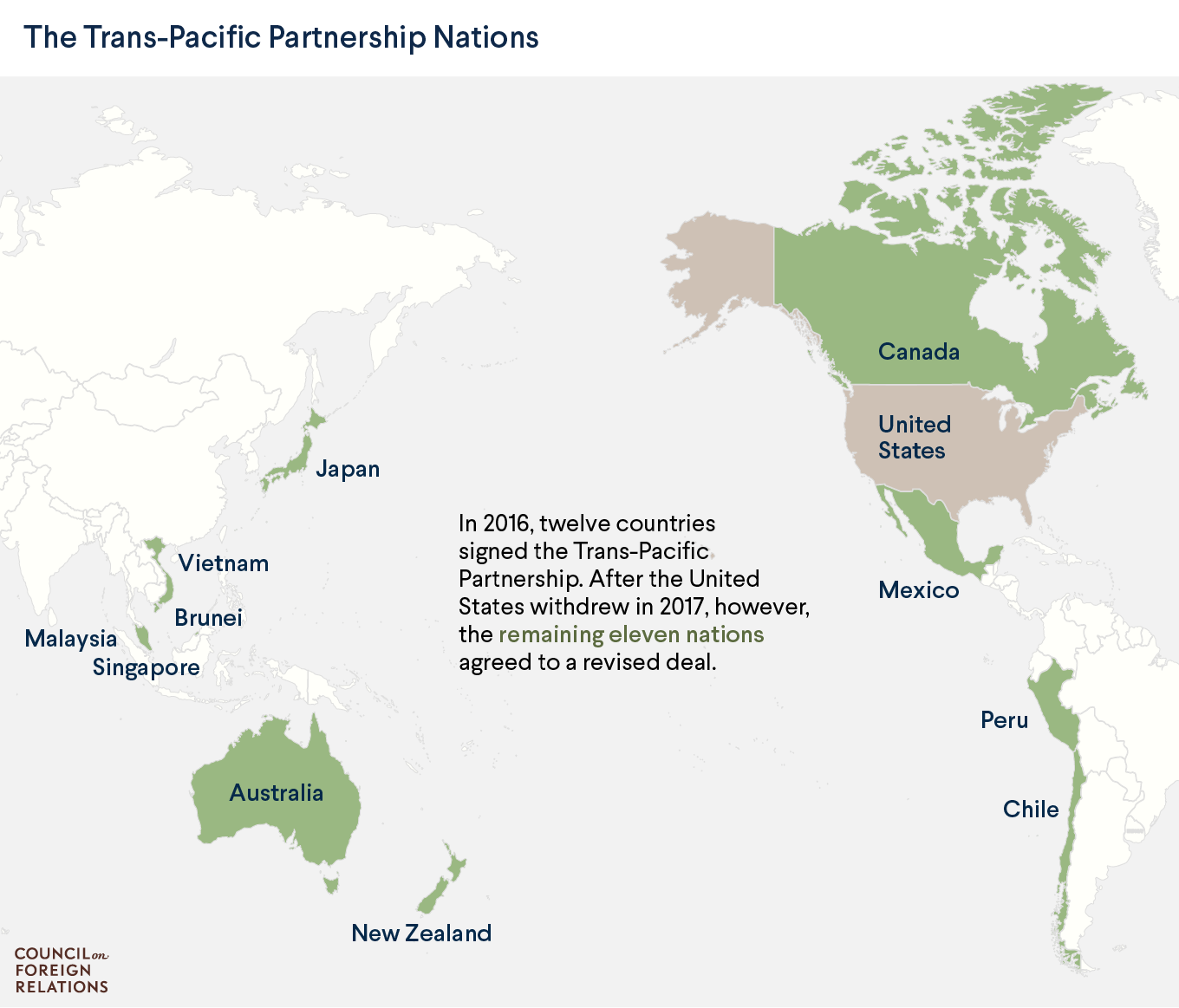 What Is The Trans Pacific Partnership Tpp Council On Foreign Relations