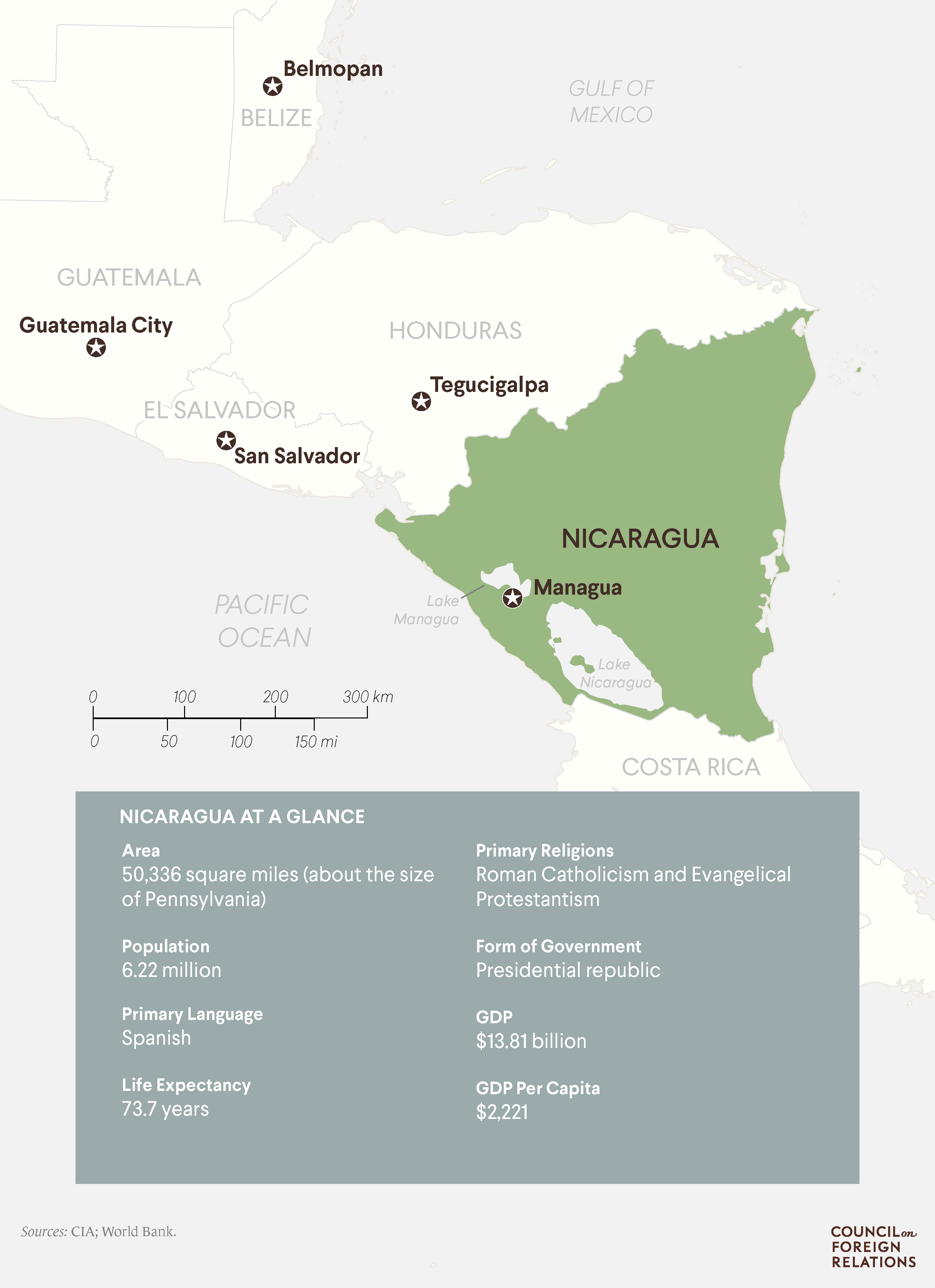Nicaragua In Crisis What To Know