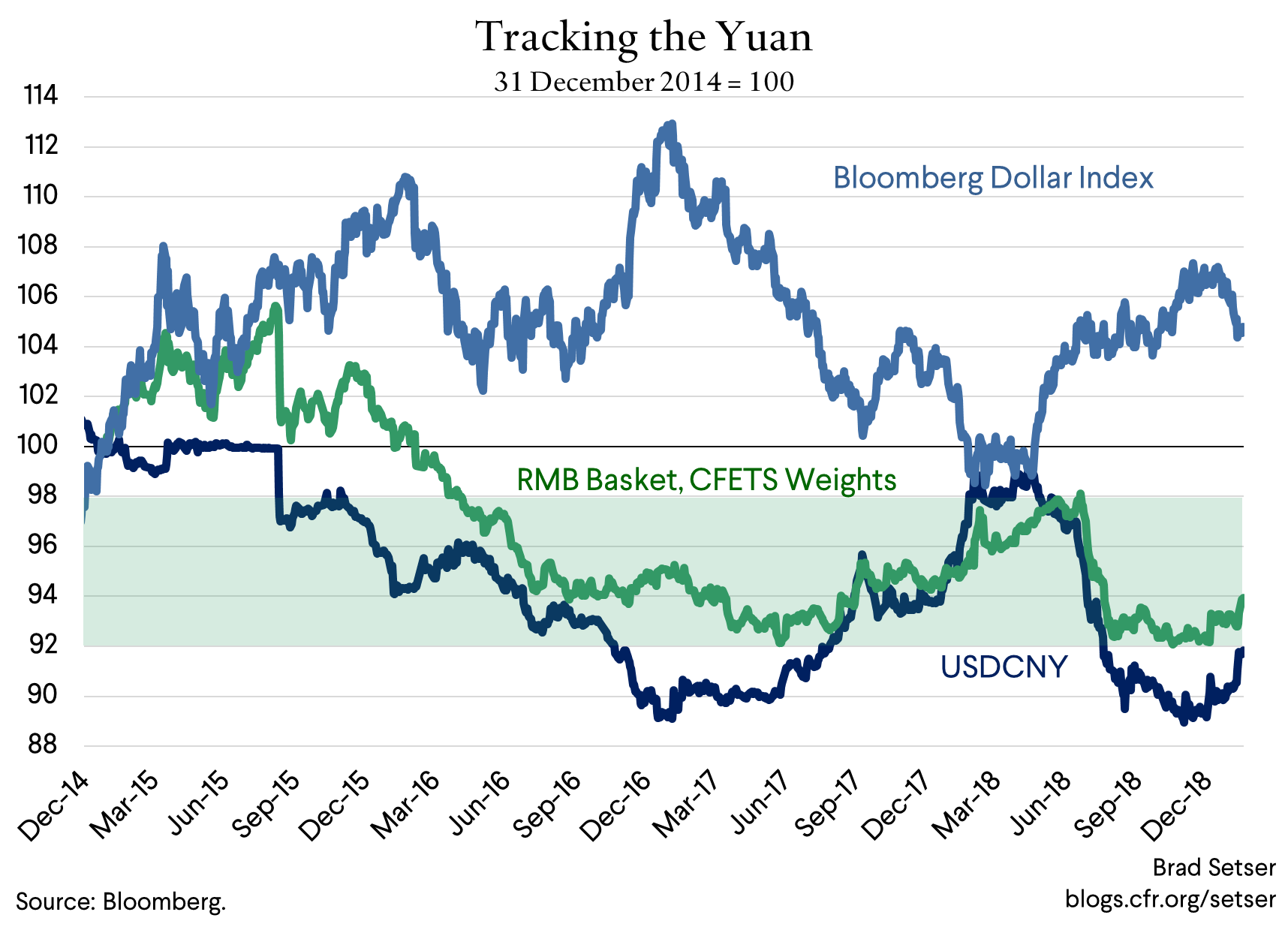 Will China's Currency Hit a Wall?