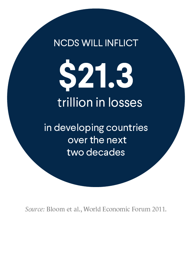 The Emerging Crisis: Noncommunicable Diseases   Council on