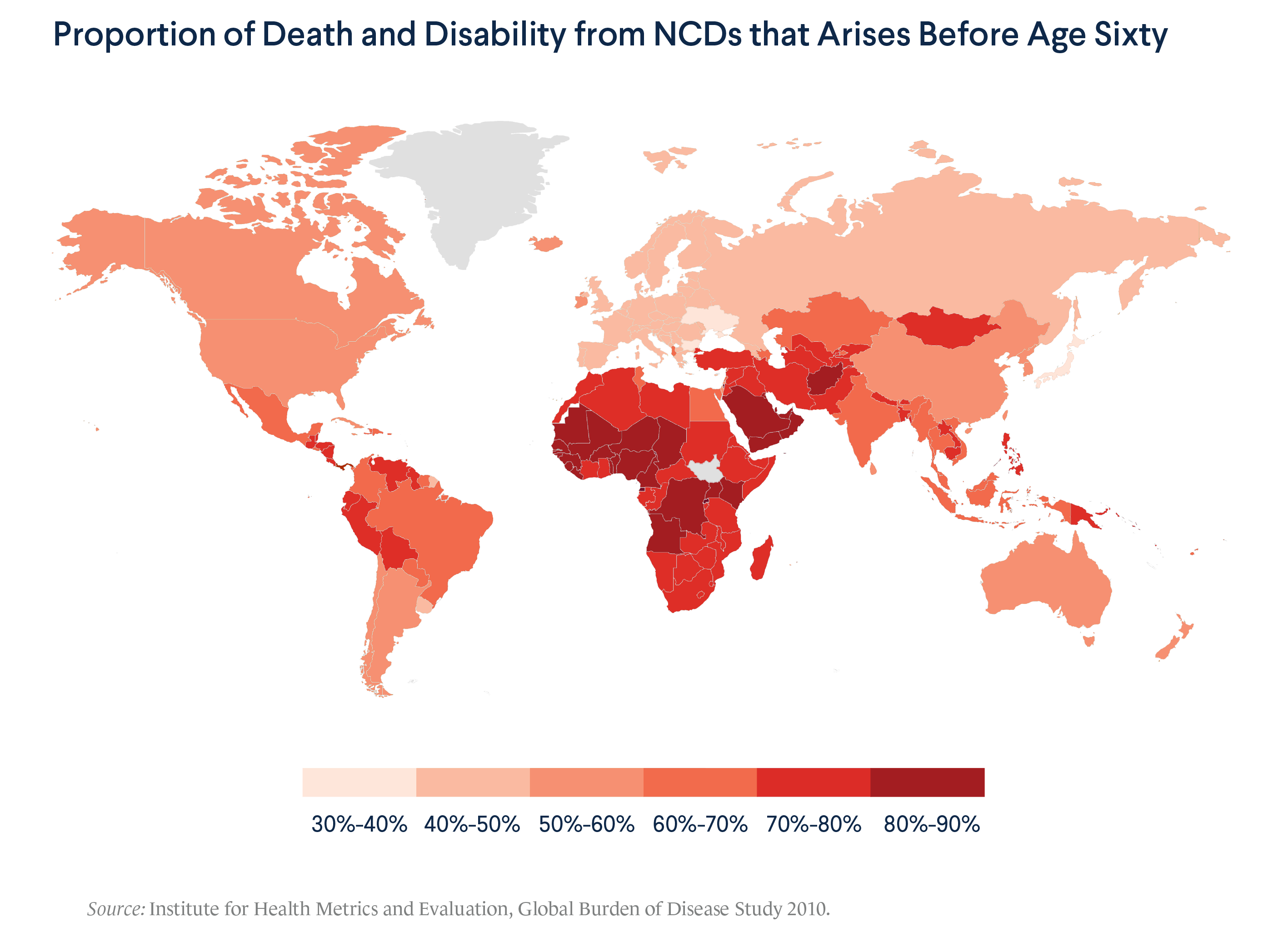 Proportion of Death and Disability From NCDs that Arises Before Age Sixty