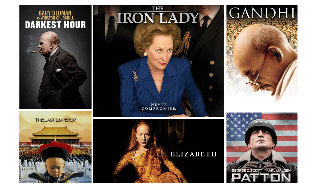 Five Movie Biographies Worth Watching