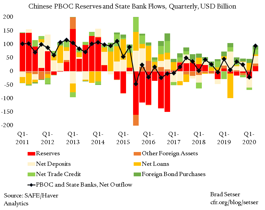 Chasing Shadows in China's Balance of Payments Data
